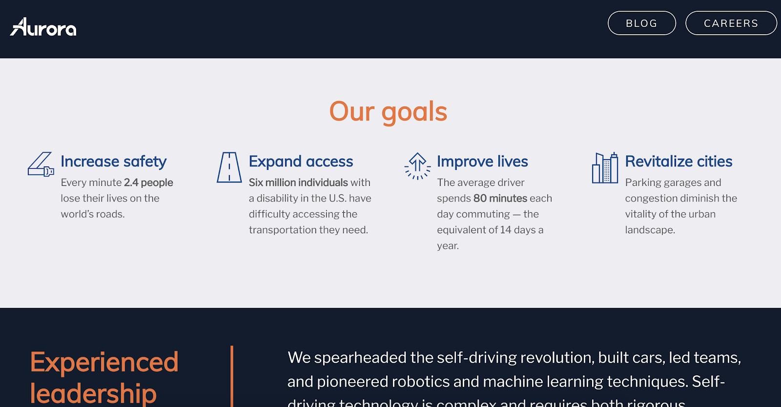 Three automotive startups branding on  TECH have raised over