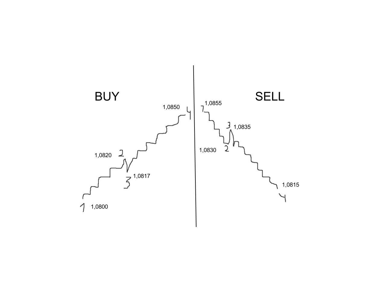 Торговля в Teletrade.jpg