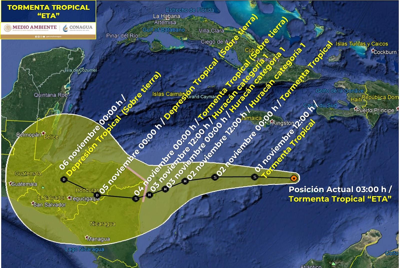 Mapa tormenta Tropical ETA