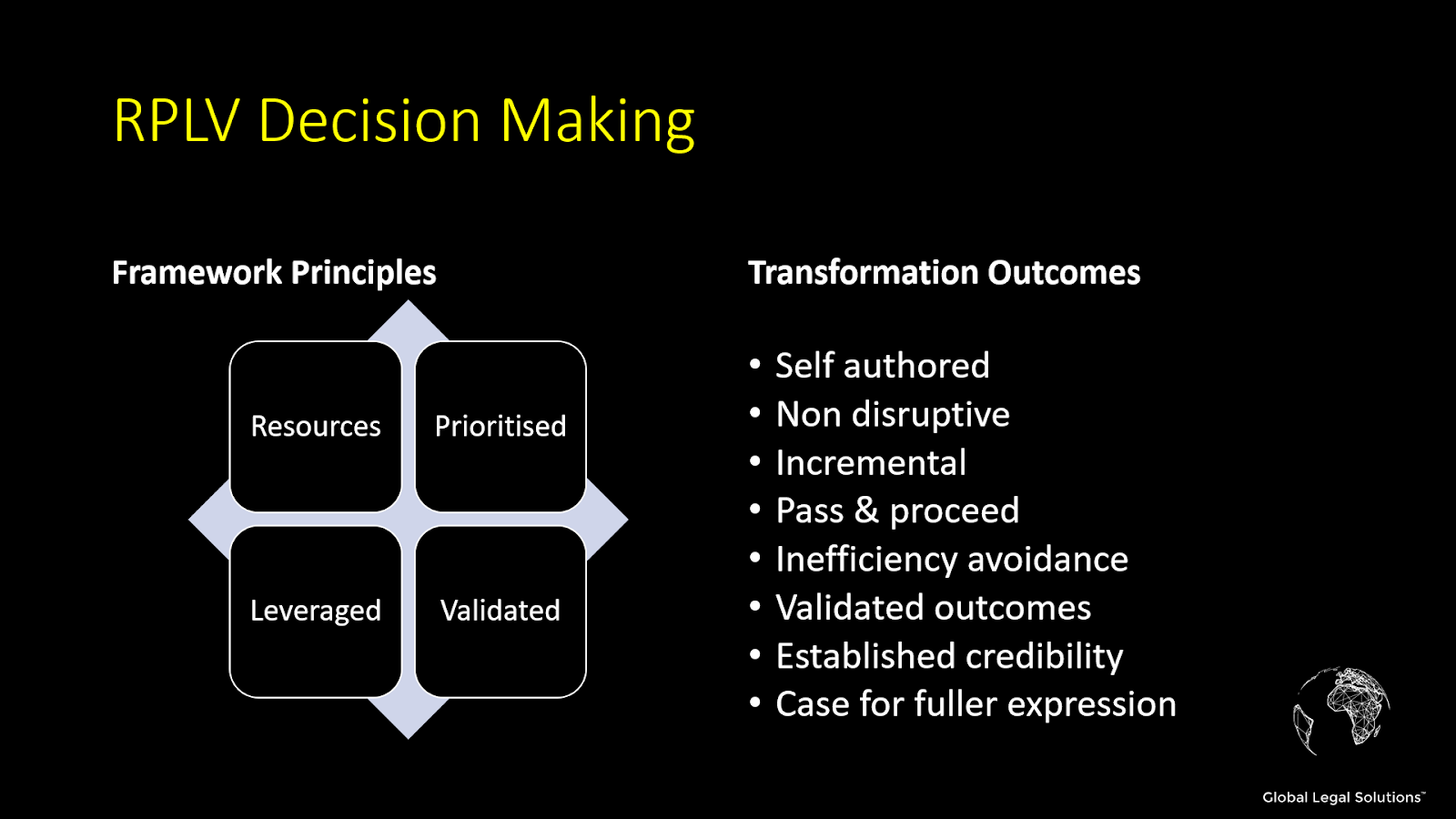 RPLV Decision making framework explained