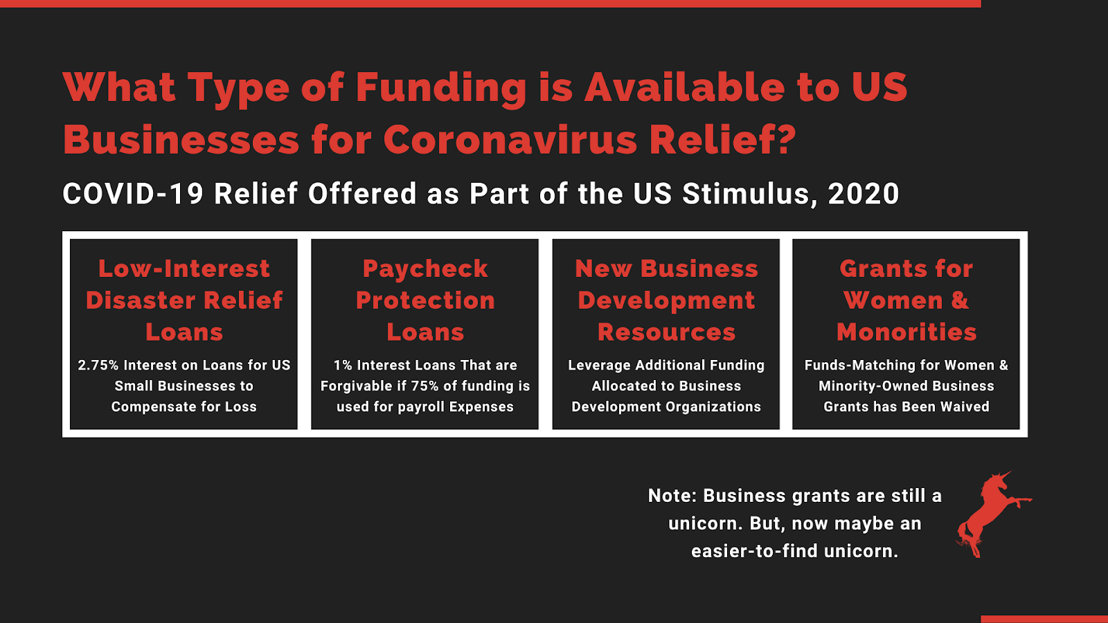 What Type of Funding is Available to Help Small Businesses? COVID-19