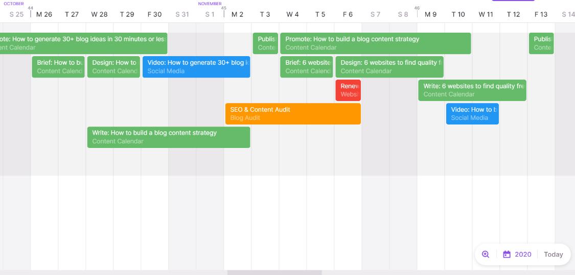 Example blog content timeline schedule