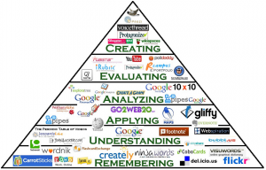 blooms-taxonomy-300x192.png