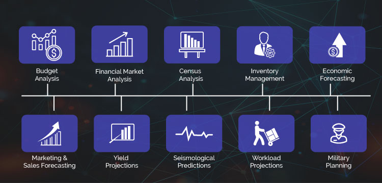Time series analysis has a crucial role in trades and hence implemented in multiple applications, some of them are introduced in the image. Analytics Steps, analytics steps, step analytics, analyticsstep