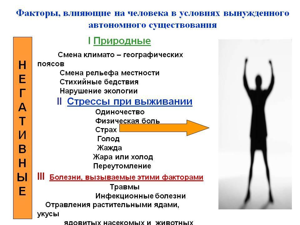 http://5klass.net/datas/obg/Avtonomnoe-suschestvovanie-cheloveka/0006-006-N-e-g-a-t-i-v-n-y-e.jpg