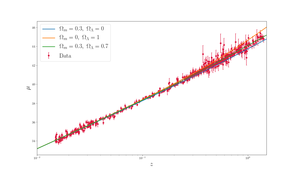 New Physics Data Science Course | Division of Data Science