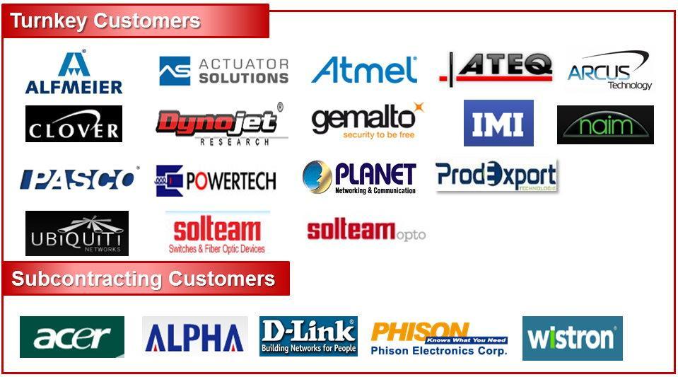 http://webbuilder3.asiannet.com/ftp/1846/%E5%AE%A2%E6%88%B6.jpg