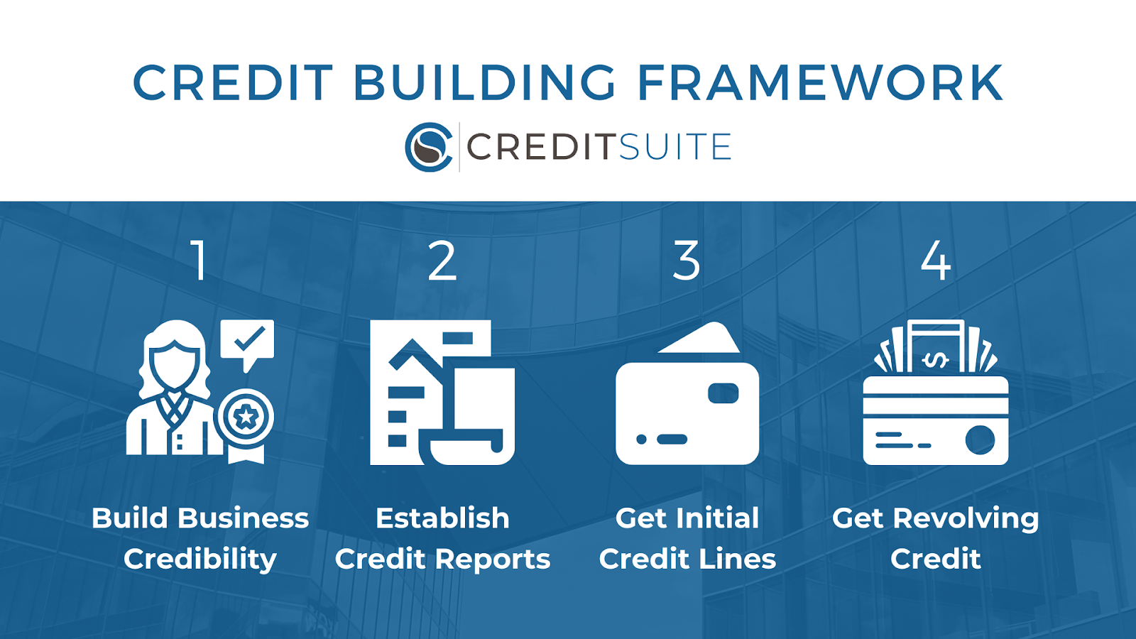 Business Credit Building Framework
