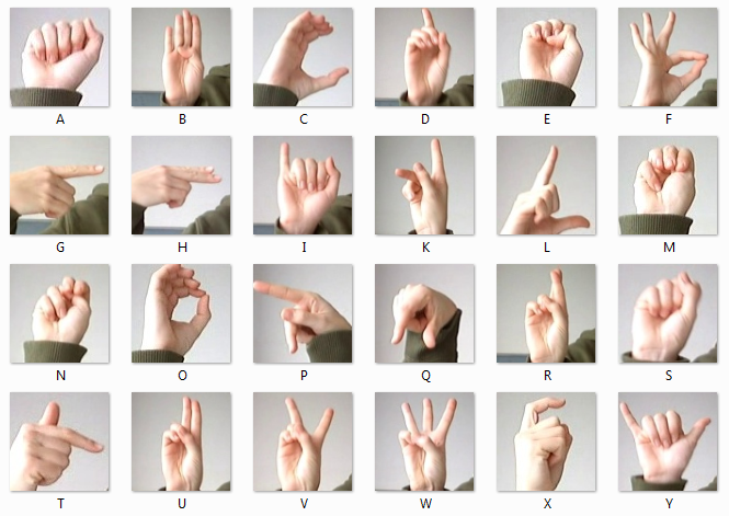 How I Created A ML Model That Identifies Hand Gestures