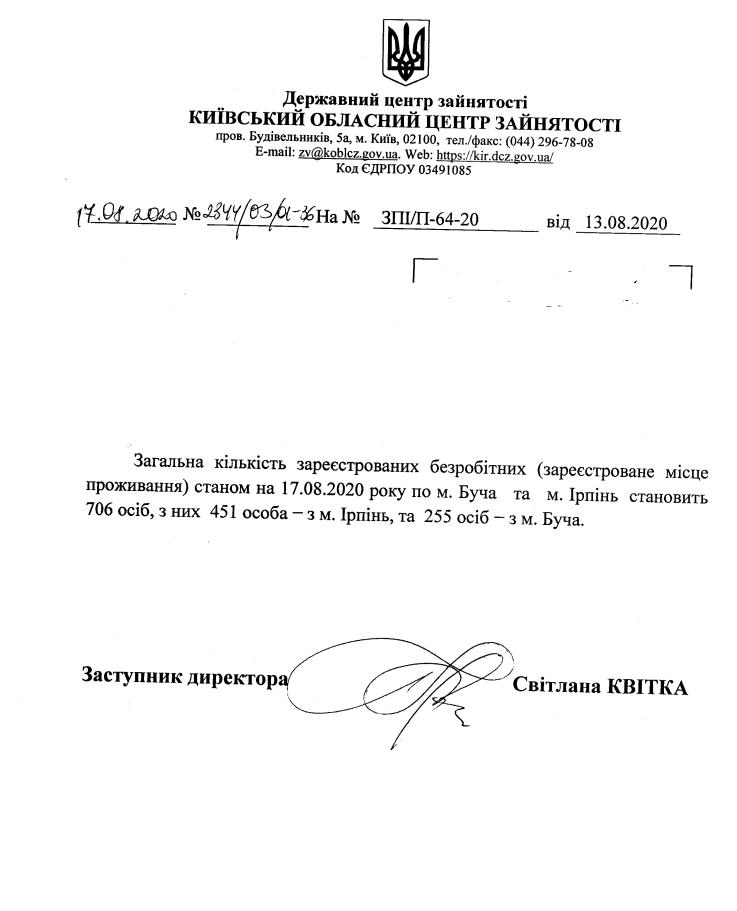 Статистика безробіття в Україні та Ірпені