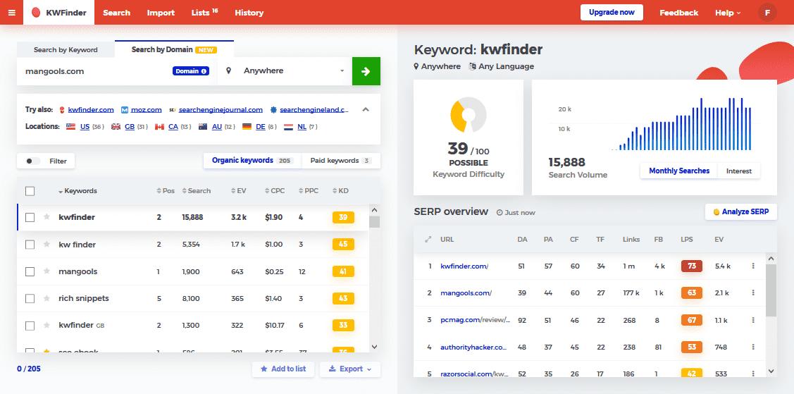 best digital marketing software for organic keyword research