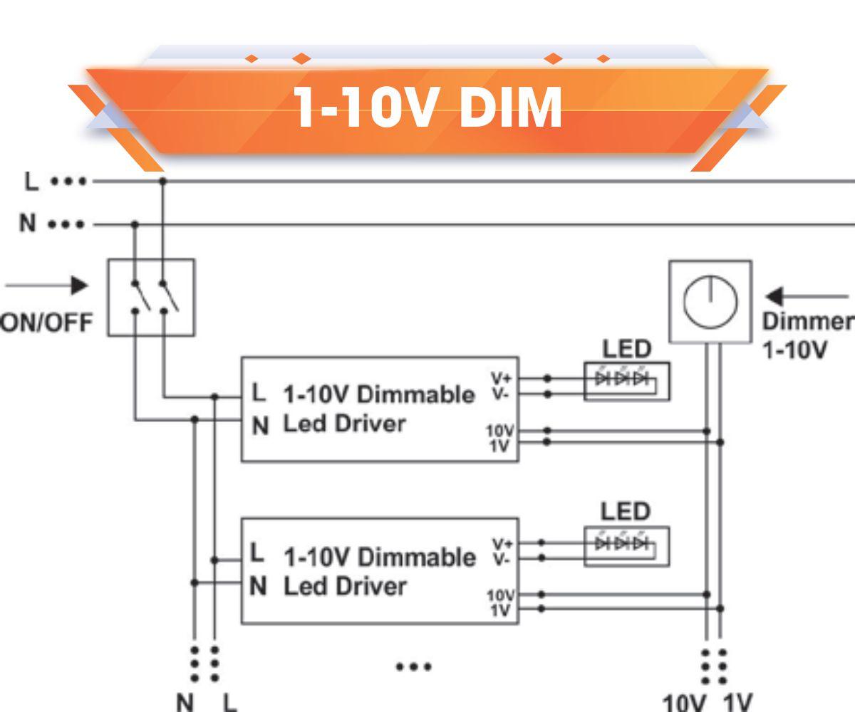 Sơ đồ tham khảo DIM 1-10V