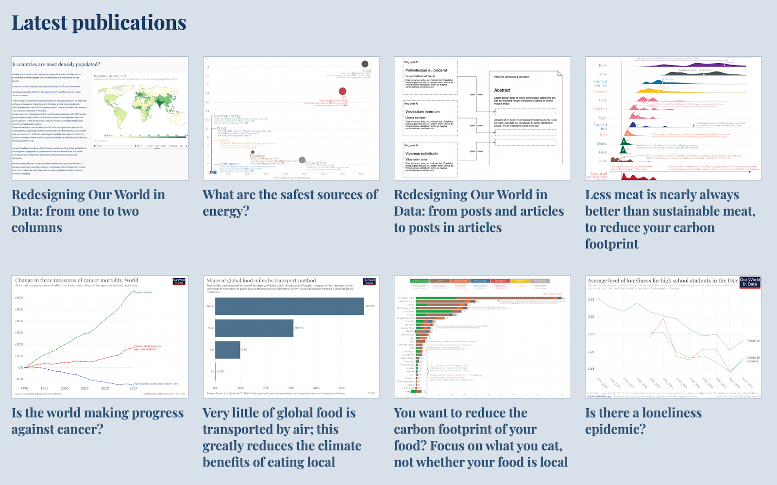 Screenshot of latest publications from Our World in Data.