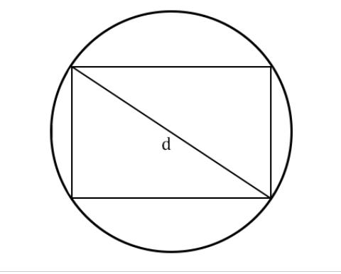окружность с вписанным в нее прямоугольником