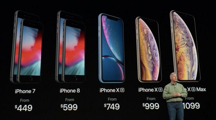 iPhone Company