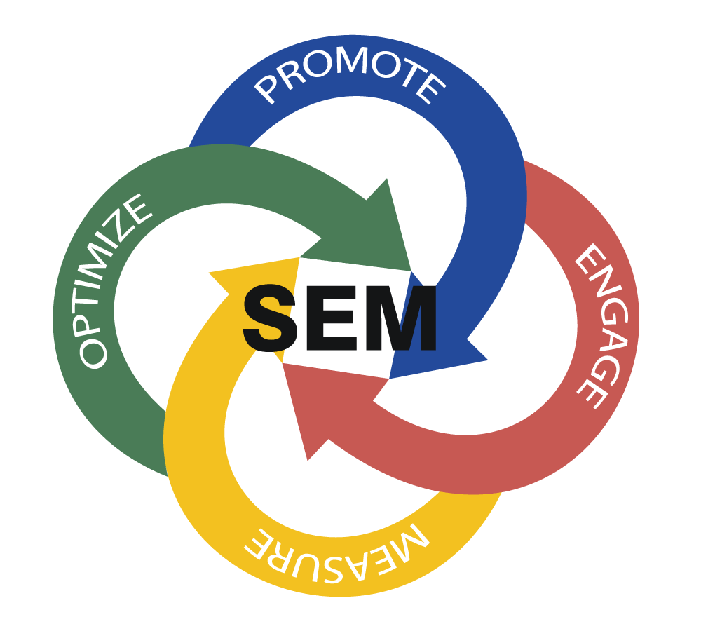 Simple idea  cycle of sem