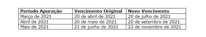 https://www.fecomercio-ce.com.br/wp-content/uploads/2021/03/tabela_.png