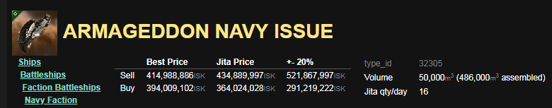 Navy Ship and Pirate Ship Progression | New Eden Report