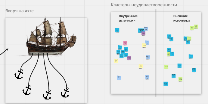 STATIK, воркшоп, внедрение Канбан, Канбан-метод, Макс Фролов, моторная лодка