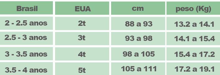 tabela infantil 2.png