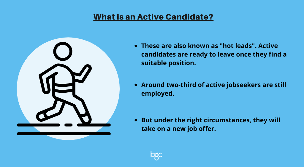 what-are-active-job-candidates-malaysia