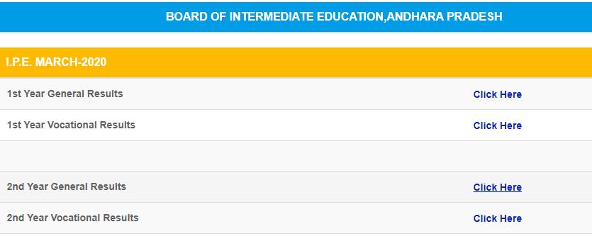 steps to check ap intermediate result