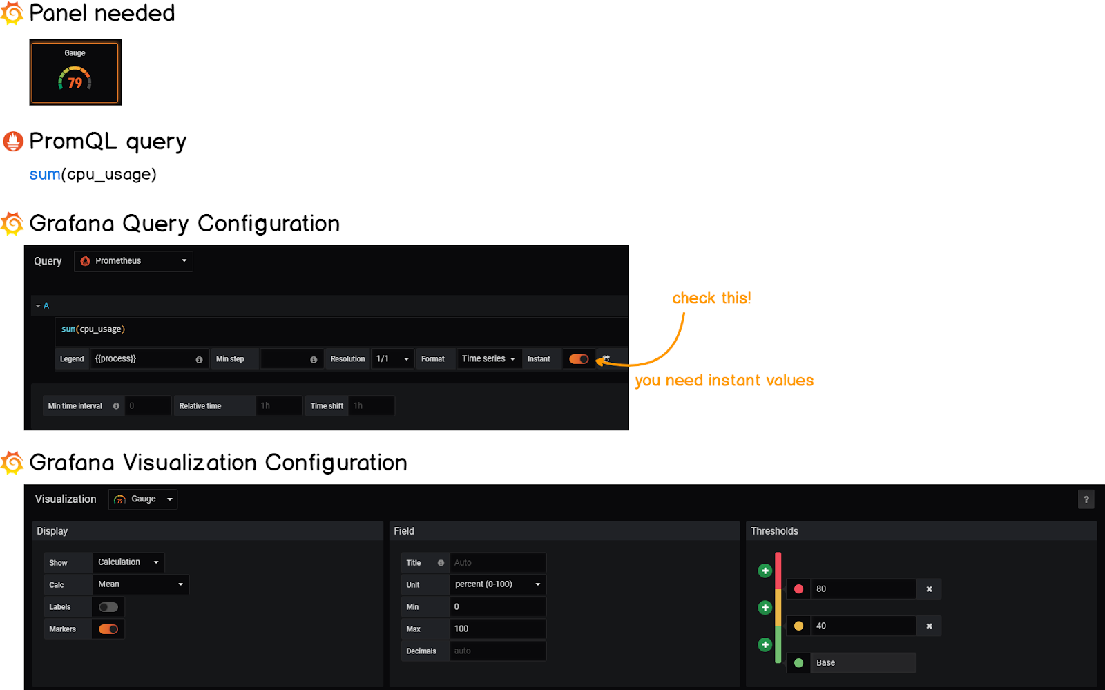Grafana gauge cheatsheet