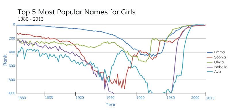 popular-girls.jpg