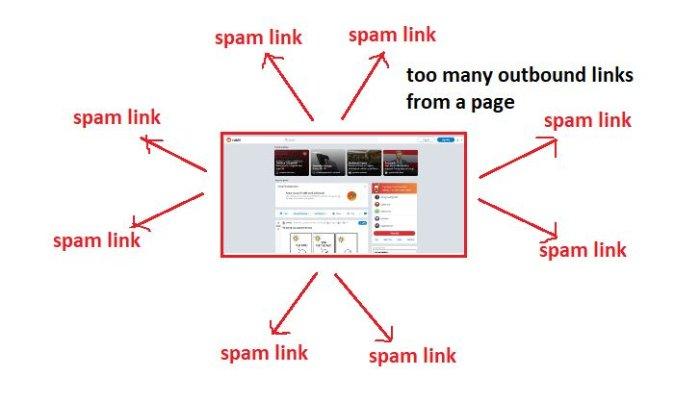 tránh các trang spam ra quá nhiều liên kết