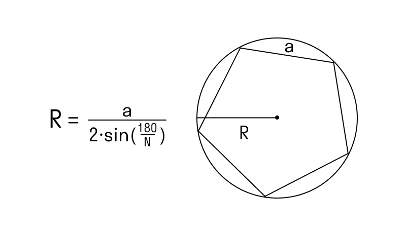формула радиуса окружности, если известна сторона вписанного правильного многоугольника