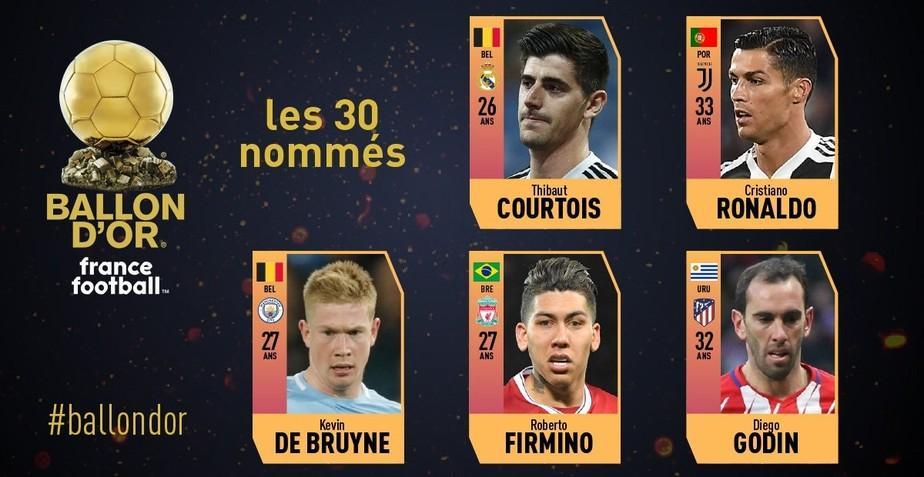 France Football anuncia indicados para Bola de Ouro de 2018