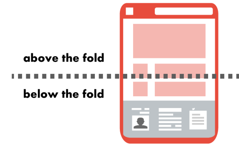 Below the Fold: What Does 'Below the Fold' Mean?