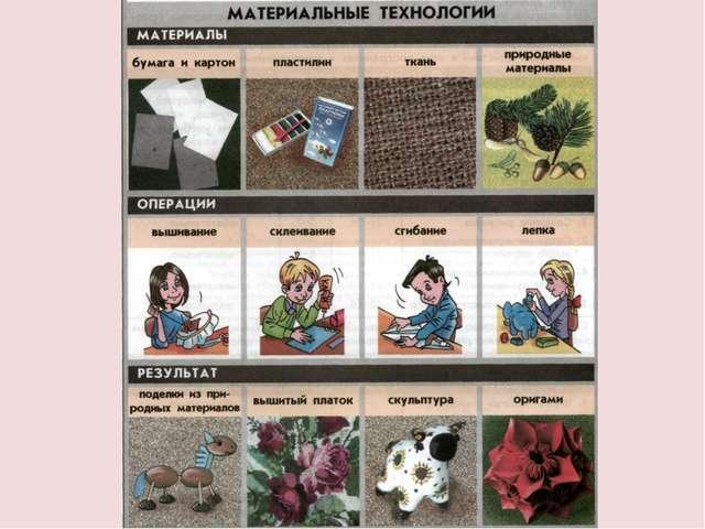 https://fs00.infourok.ru/images/doc/151/175172/640/img1.jpg