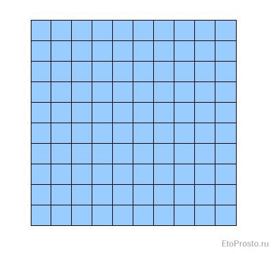 Плитка 10х10 см количество штук на квадратный метр