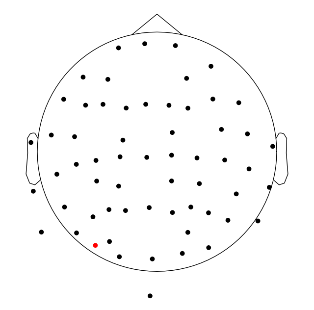 EEG electrodes drawing. The red electrode is a channel previously marked as bad (EEG 053) MNE