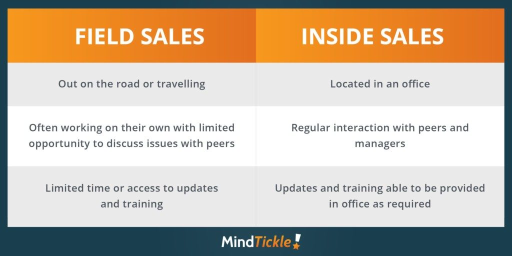 Inside Sales vs Outside Sales