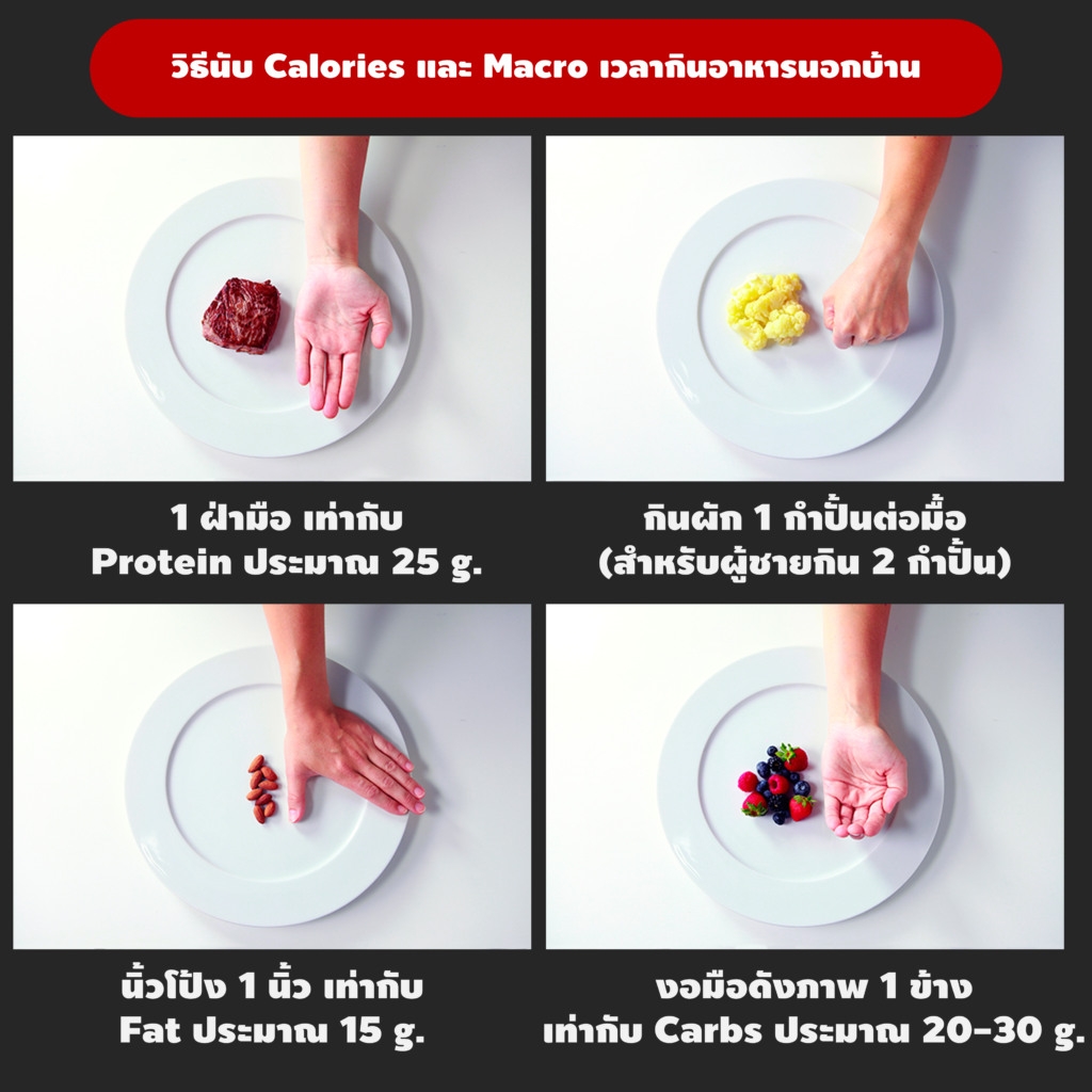 portion sizing using hand