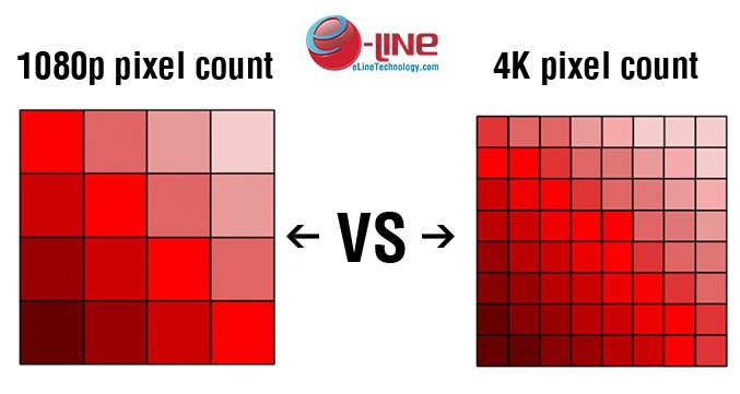 UHD-pixel-count