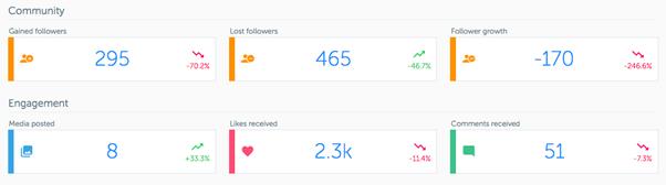 comparaison-statistiques-instagram-sur-iconosquare-experience-follow/unfollow