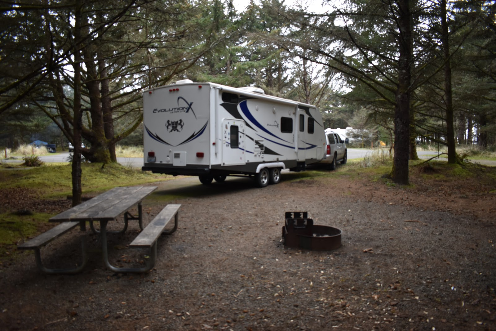 What RV is right for me?