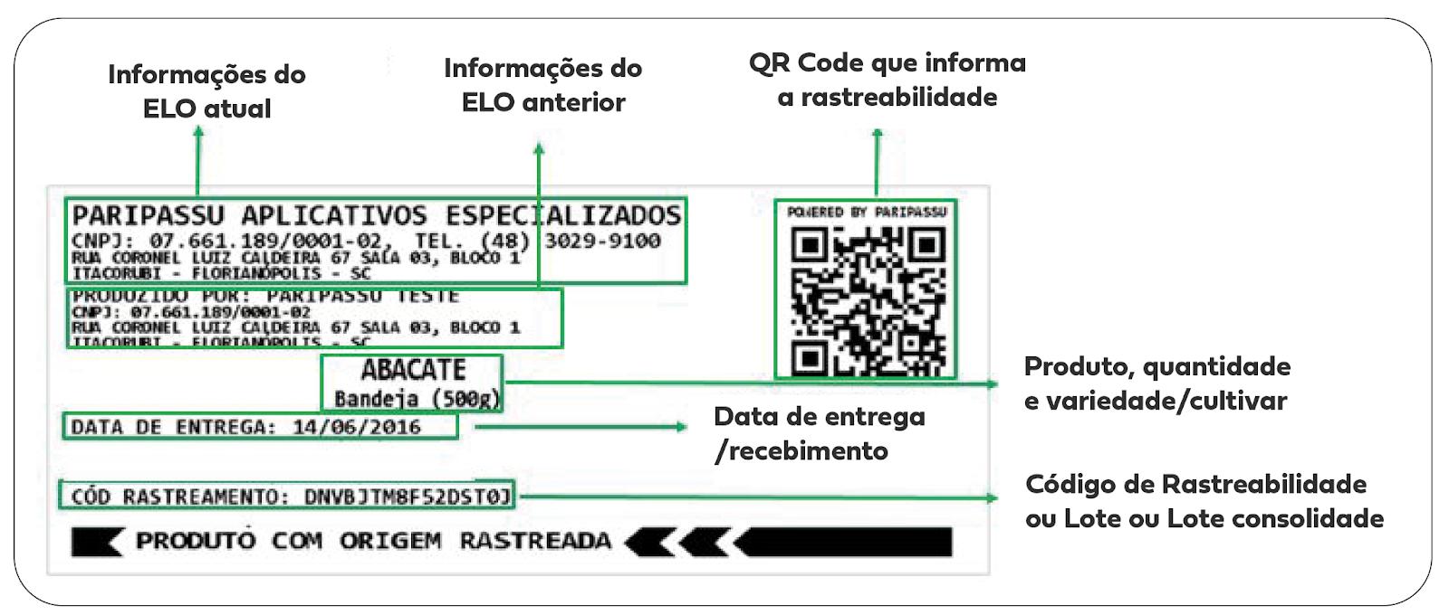 etiqueta-qr-core-rastreabilidade