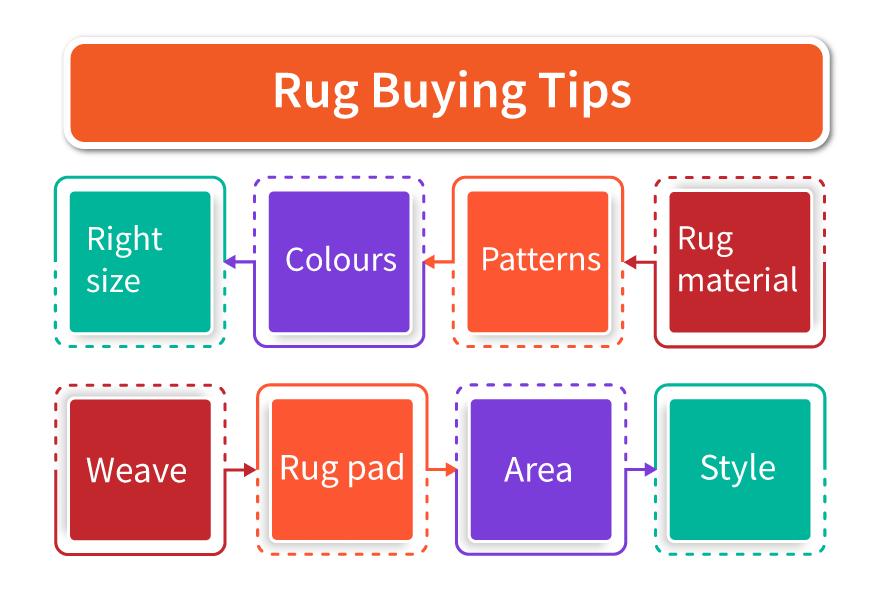 Rug Buying Tips