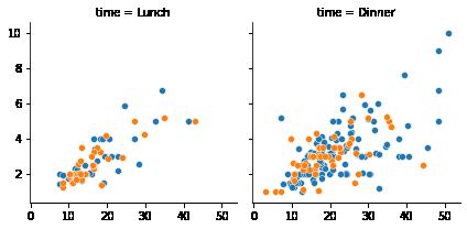 structured multi-plot grids