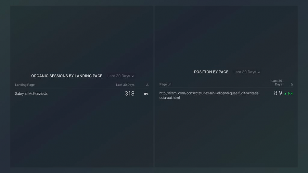 decaying site pages and posts dashboard