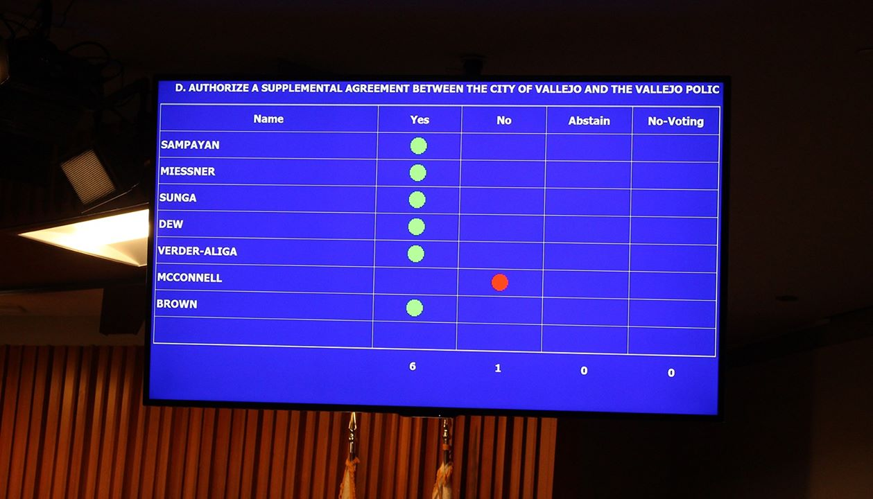 The Vallejo City Council vote display shows Councilmember Robert McConnell cast the lone dissenting vote against the new police union contract.