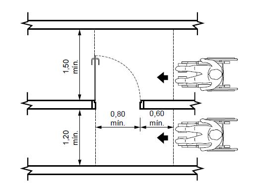 Transposição lateral em portas acessíveis