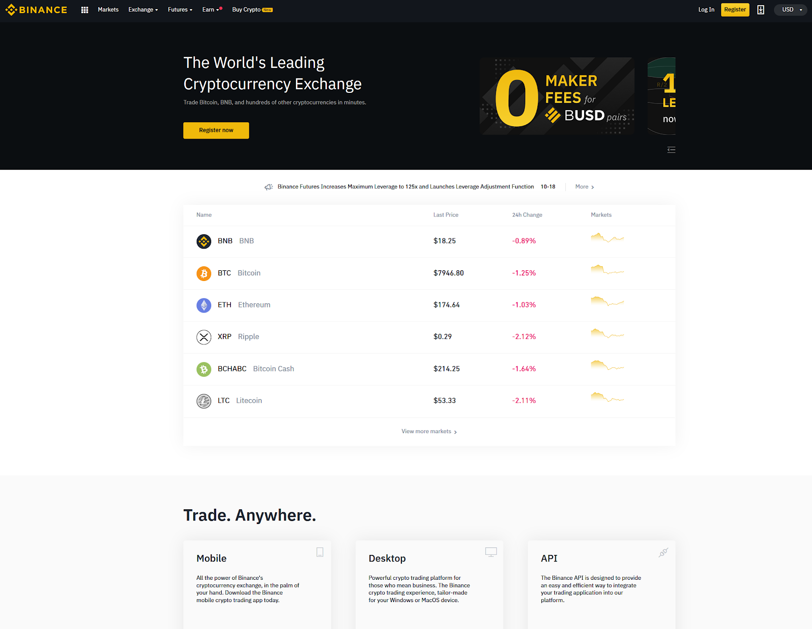 Binance Home Page Showing Prices. 24 Hour Major Cryptocurrencies. From Binance.