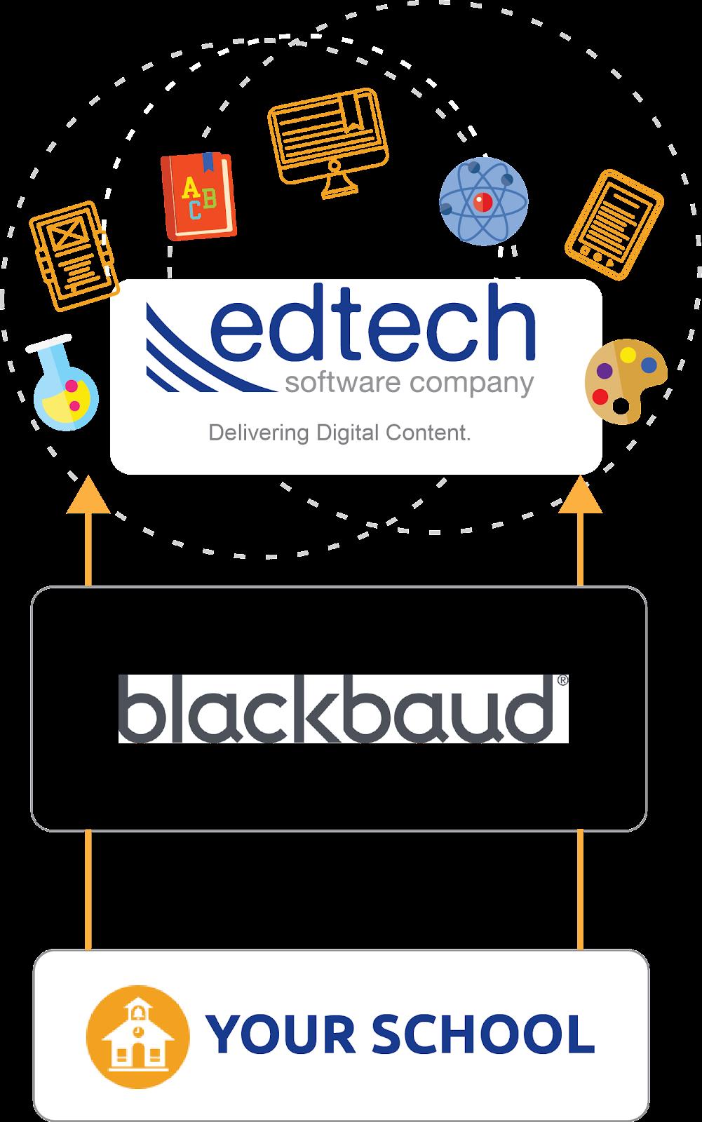 EdTech_Blackbaud.png