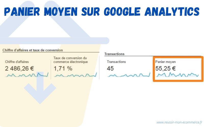 Trouver son panier moyen sur Google Analytics.