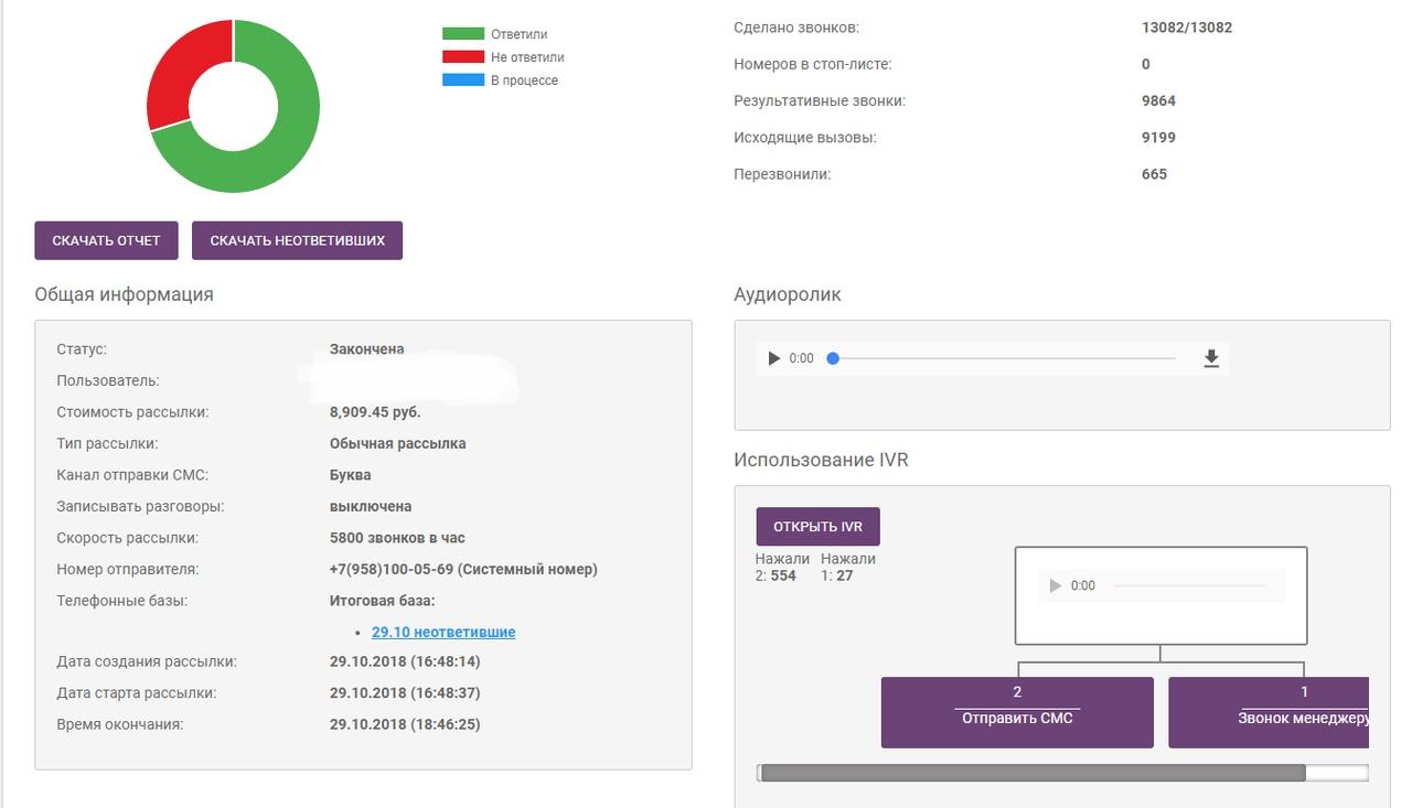 Инструкция по запуску голосовой рассылки в Zvonobot